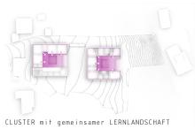 Diagramm Cluster